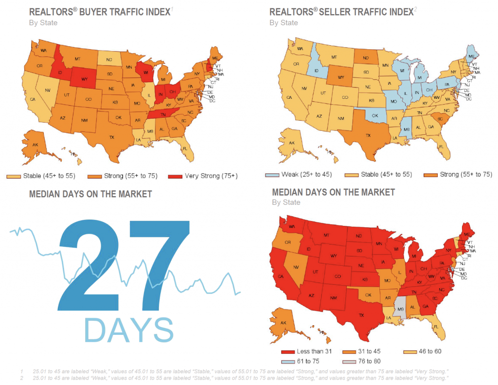 housing market statistics